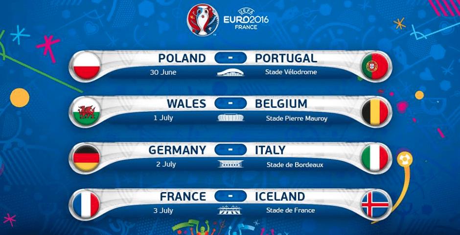 kwartfinales ek 2016 overzicht